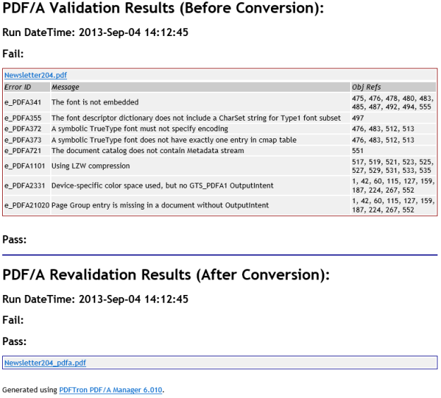 PDF/A Validation Results